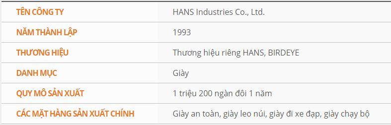 Thông tin công ty Giày bảo hộ Hans Hàn Quốc