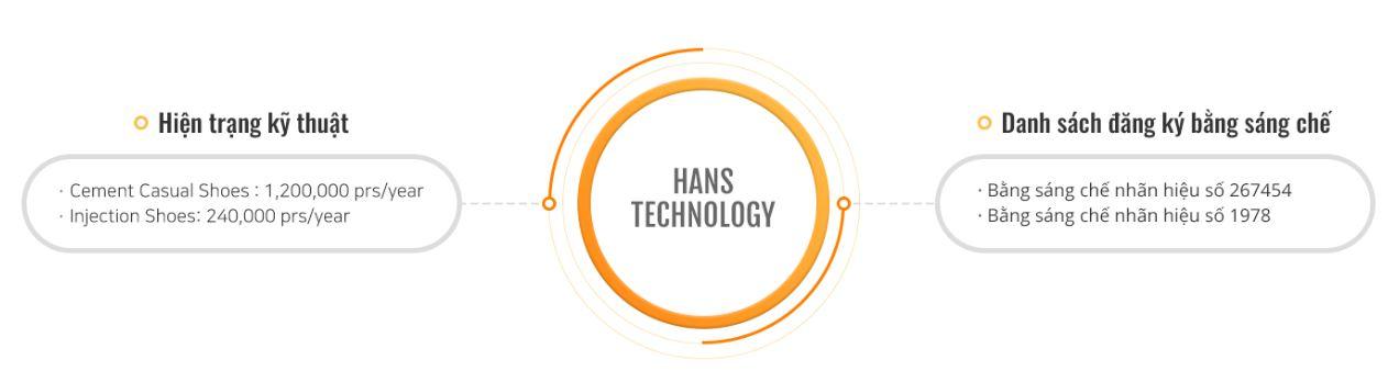 Giày bảo hộ Hans luôn đặt sự cải tiến lên hàng đầu