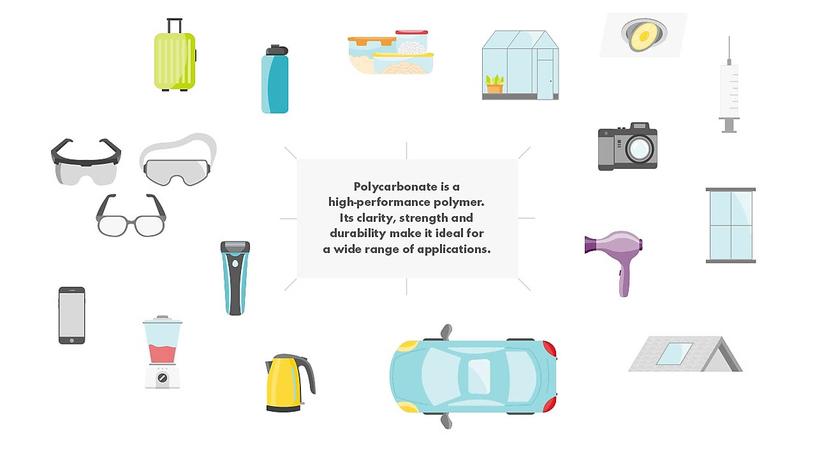 Công dụng của Polycarbonate