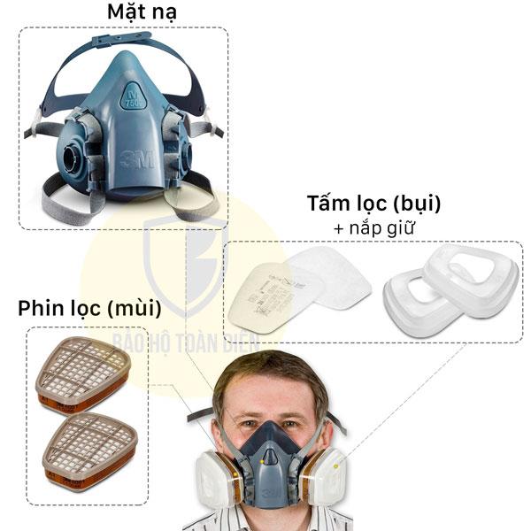 1 bộ mặt nạ phòng độc gồm: Mặt nạ + Phin lọc + Tấm lọc