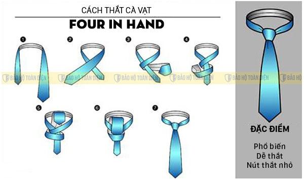 Cách thắt cà vạt Four in hand